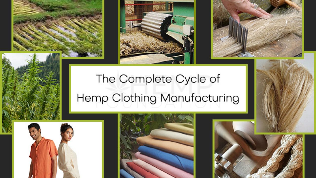 The Complete Cycle Of Hemp Clothing Manufacturing Hemp Foundation