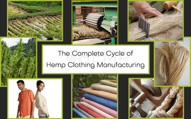 The Complete Cycle of Hemp Clothing Manufacturing