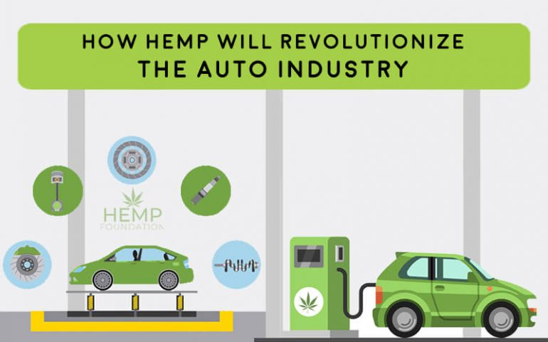How Hemp Will Revolutionize the Auto Industry