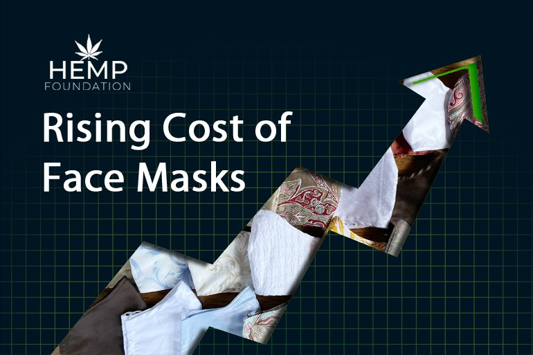 Rising Cost of Face Masks